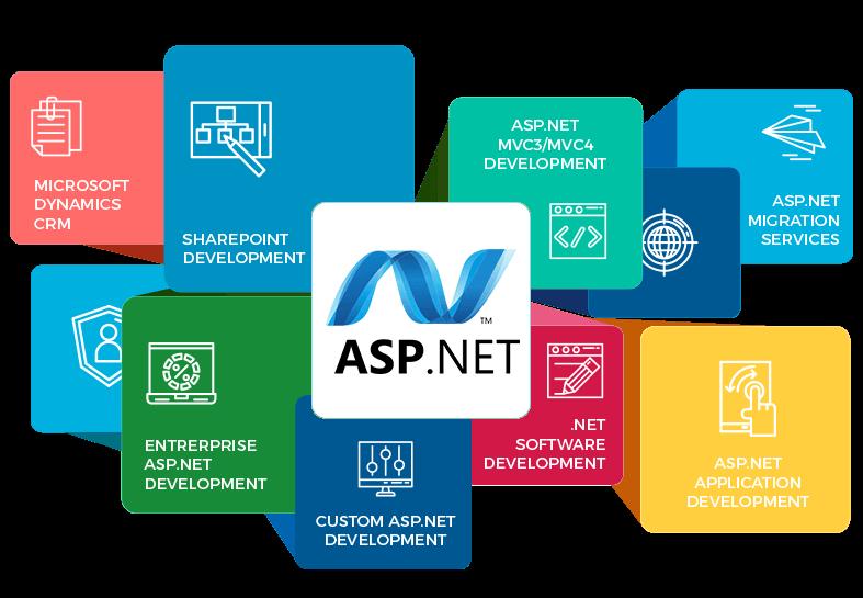 asp.net quaintec