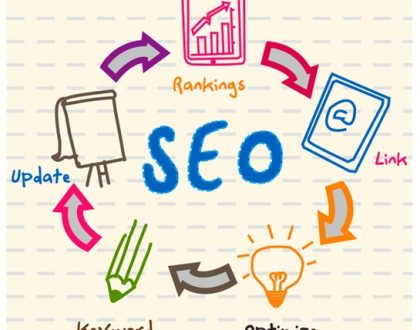 GET FOUND ON TOP! BE SEO-SHAPED!