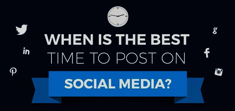 "Know About ""Best Time To Post On Social Media""!"